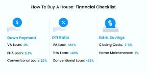 Buying a Home Financial Checklist