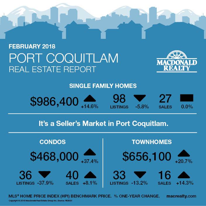 MarketHotSheet_February2018_Port-Coquitlam