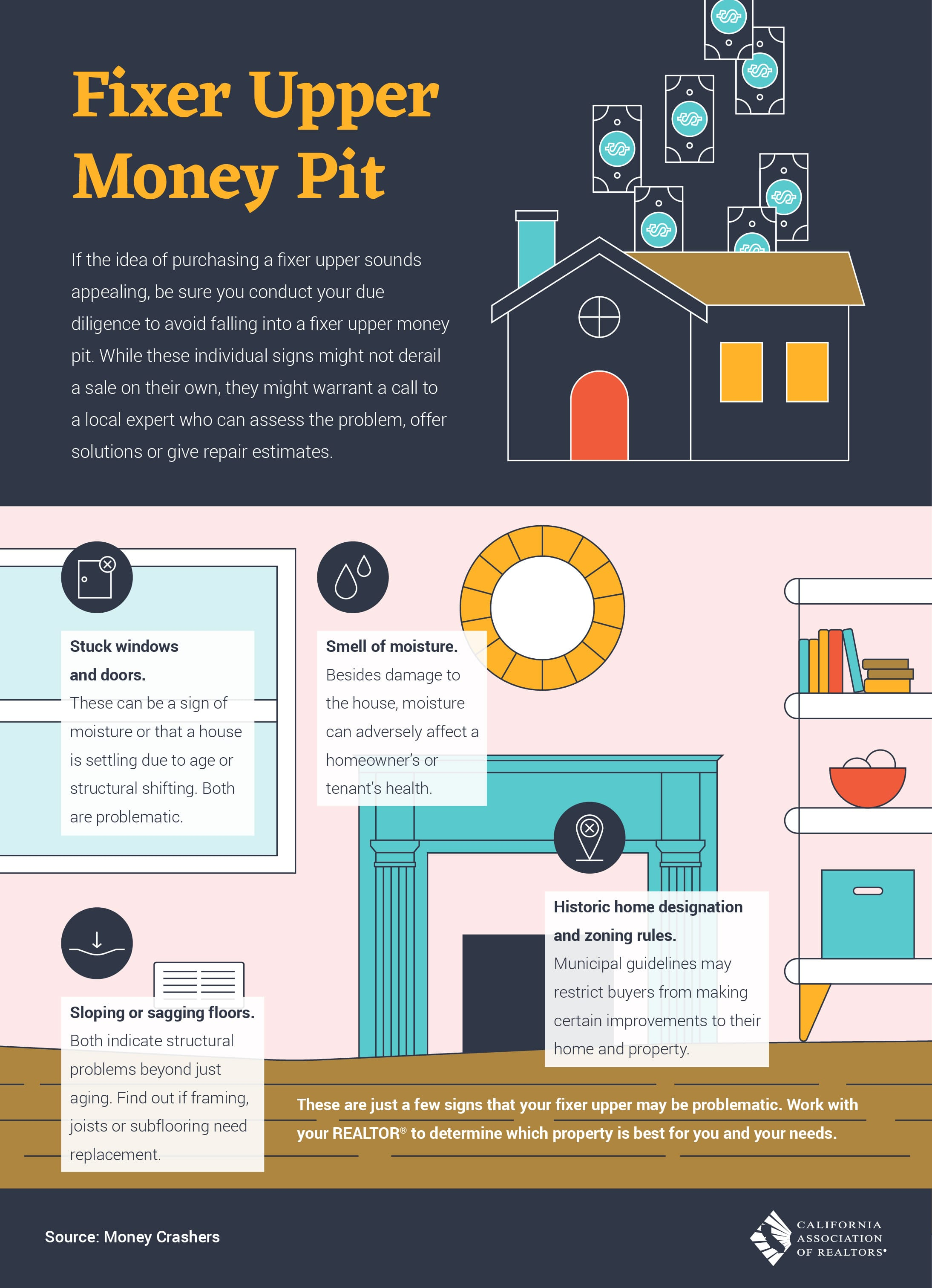 Infographic outlining the elements of a home that indicate it is a bad buy including stuck doors and windows, sloping floors, smell of moisture and zoning rules.