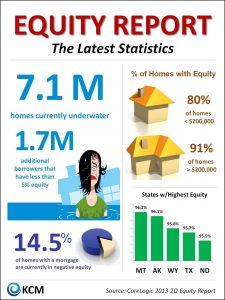 Equity 2013