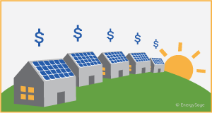 Solar Panels Increase Home Values