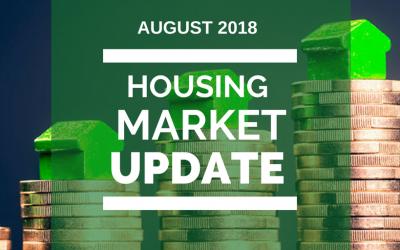 August Housing Market Update