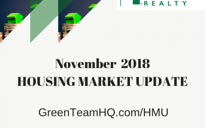 November 2018 HOUSING MARKET UPDATE