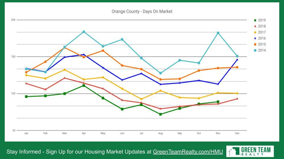 Green Team New Jersey Realty Housing Market Update Dec 2019