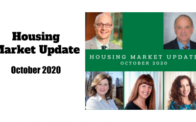October 2020 Housing Market Update