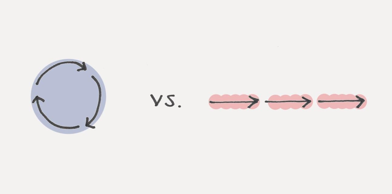 Circles versus straight path